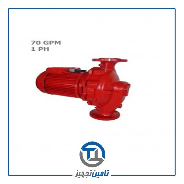 پمپ سیرکولاتور خطی سمنان انرژی مدل ETA50-20